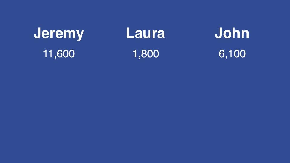 Final Jeopardy 20000222 Slide1