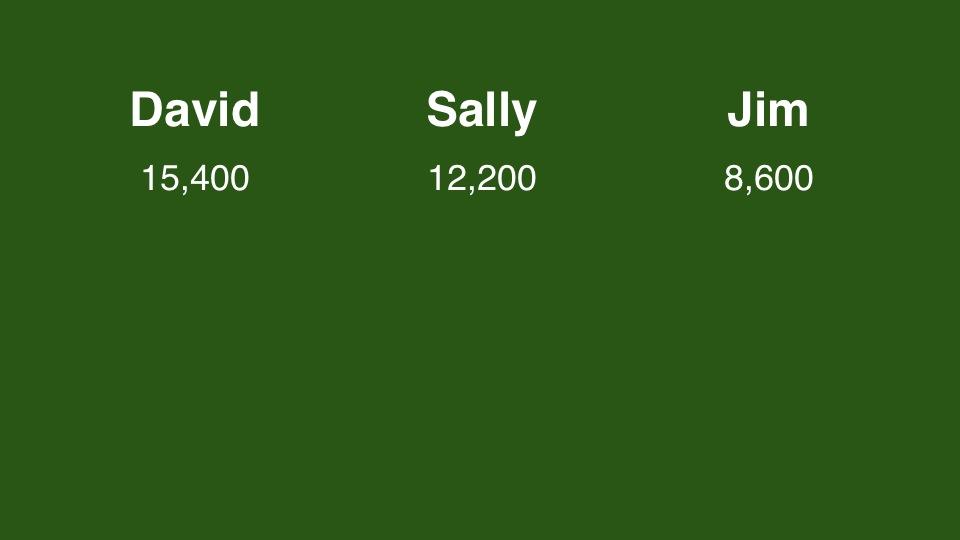 David Menchaca Jim Stekelberg Sally Greene Final Jeopardy Slide1
