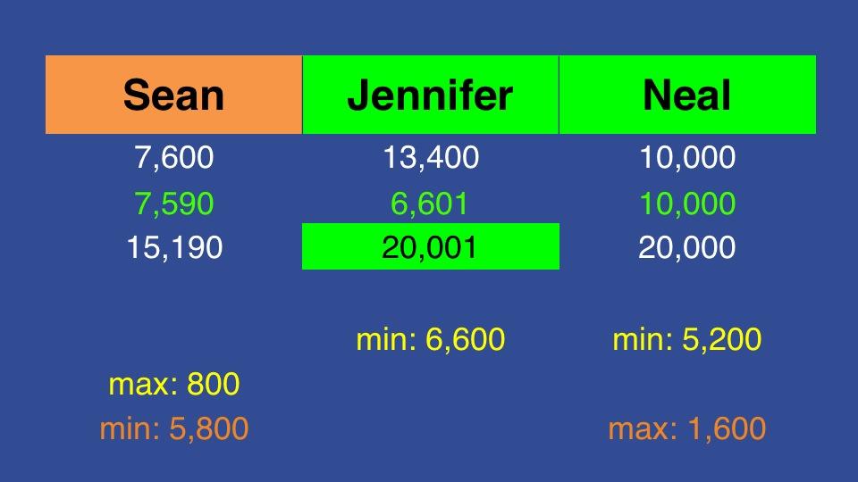 Final Jeopardy 30 october 2013