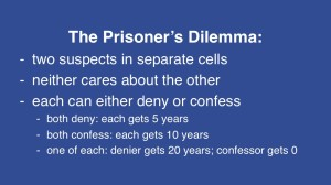 Prisoner's Dilemma rules