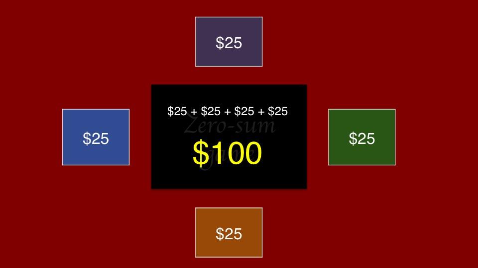 Zero-sum games poker slide 1