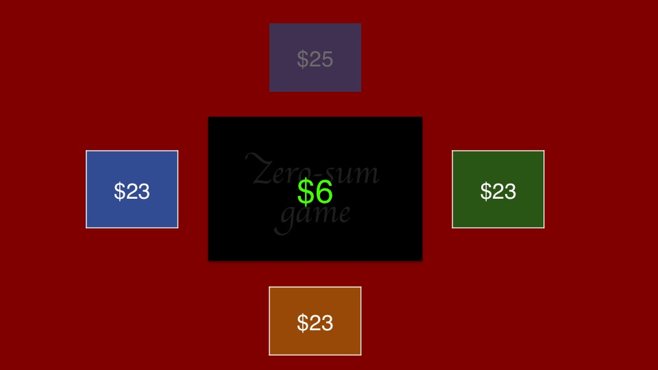 Zero-sum games poker slide 2