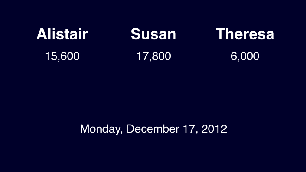 Final Jeopardy wagering December 17, 2012 Slide 01