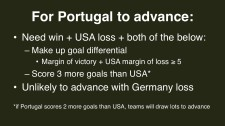 2014 FIFA World Cup Group G Portugal advance