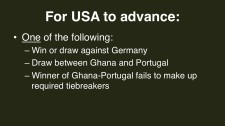 2014 FIFA World Cup Group G USA advance