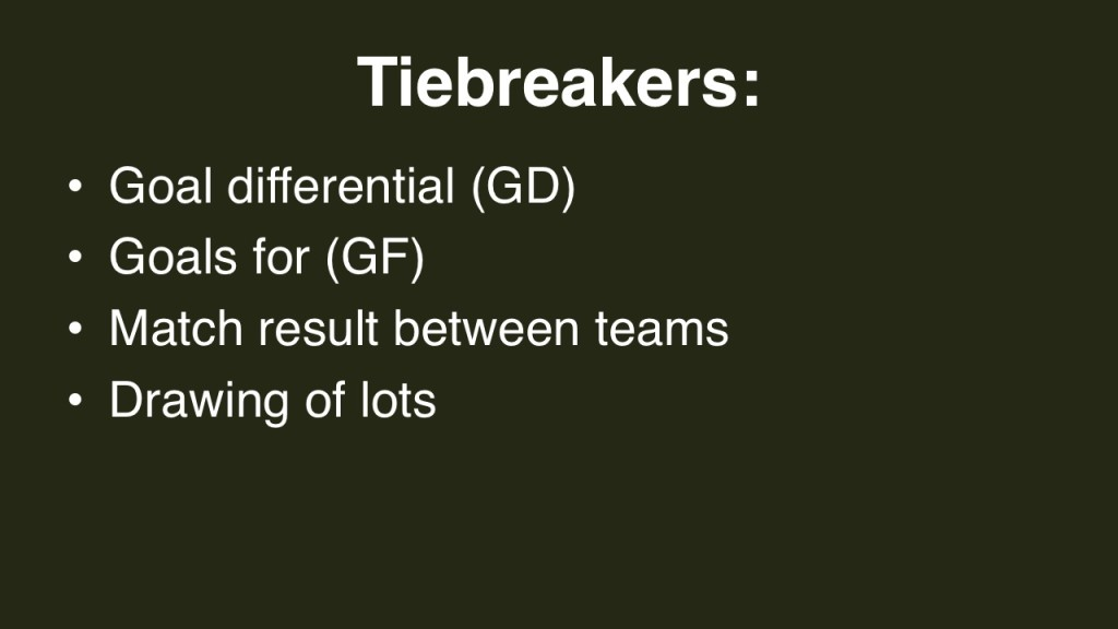 2014 FIFA World Cup tiebreakers