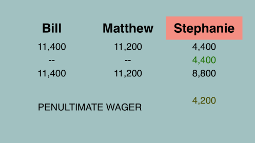 Penultimate Wager September 19, 2014