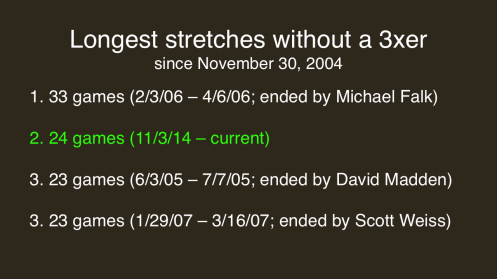 3xer streaks Brian Hamilton