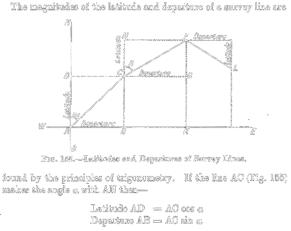 1915 surveying guide